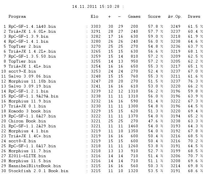 RpC - Polyglot - IV (Blitz) - Page 3 Bin24
