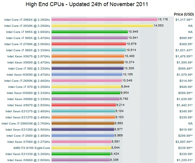 High End CPUs - Updated - Page 2 Cpu12