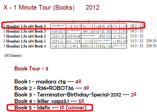 X - 1 Minute Tourney (Books) X_1_mi13