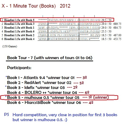 X - 1 Minute Tourney (Books) X_1_mi17