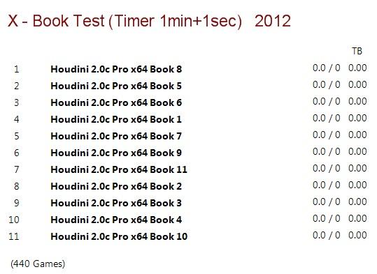 X - Book Test (Timer 1min+1sec) X_book10