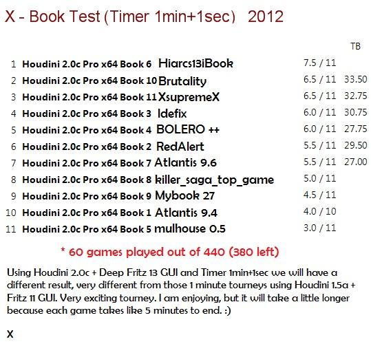 X - Book Test (Timer 1min+1sec) X_book11
