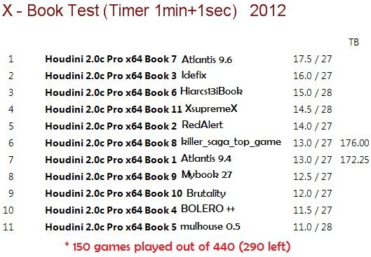 X - Book Test (Timer 1min+1sec) X_book13