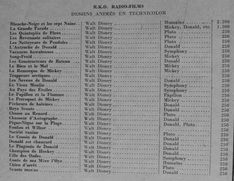 Comment Walt Disney organise la distribution de ces films en France - Page 2 Articl11