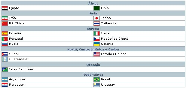 Futbol Sala internacional Equipo10