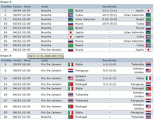 Futbol Sala internacional Partid10
