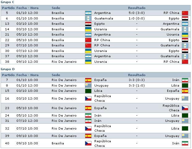 Futbol Sala internacional Partid11