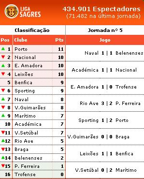 Liga- 1ra Division- Liga Sagres- Portugal - Página 2 Pt10