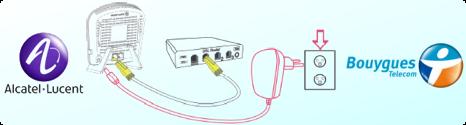 Bouygues Telecom arrête la distribution des Femtocell 13406510
