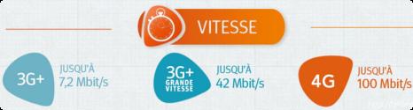 B&You affiche le débit maximum pour ses portables 13528310