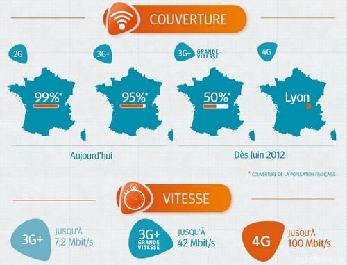 Les opérateurs testent la 4G  ensemble à Saint-Etienne 4g10
