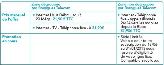 """Bbox """"Série Limitée"""" en zone non dégroupée à 37,90€ avec appel vers mobiles Bboxno10"""