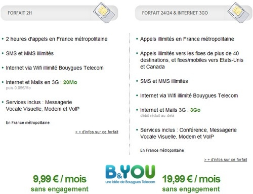 25.000 portages de numéros Bouygues Telecom vers Free Mobile Byou11