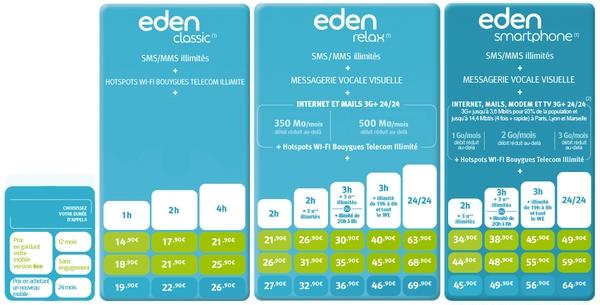 Richard Viel: « Face à Free, Bouygues Telecom peut résister »  Eden2311