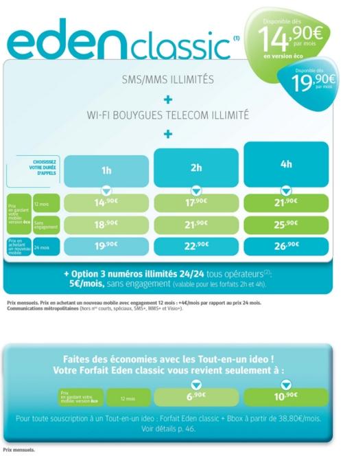 Eden, la nouvelle gamme mobile de Bouygues Telecom Edencl10