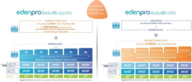 Grand ménage de printemps chez Bouygues Telecom le 19 Mars - Page 10 Edenpr10