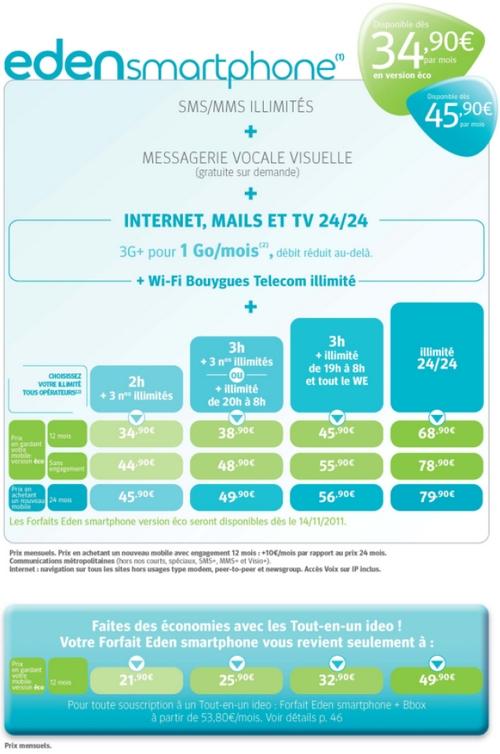 Eden, la nouvelle gamme mobile de Bouygues Telecom Edensm10