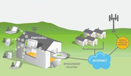 EXCLU: FemToCell Bouygues Telecom dès cet été ? - Page 2 Femtoc12