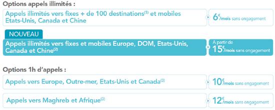 Bouygues Telecom lance une option illimité vers l'étrangers Forfai10