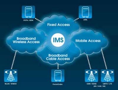 VoIP sur Bbox ADSL, des améliorations à venir grâce à l'IMS - Page 4 Ims10