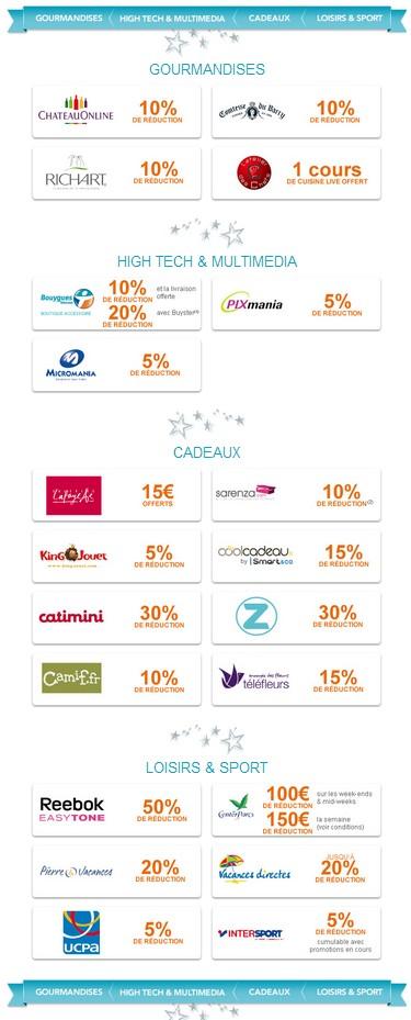 Bouygues Telecom offre des bons de réductions pour Noel Promob10