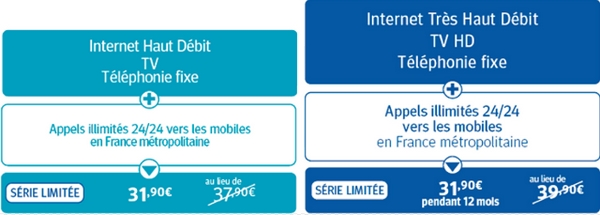 Grand ménage de printemps chez Bouygues Telecom le 19 Mars - Page 10 Tarifs11