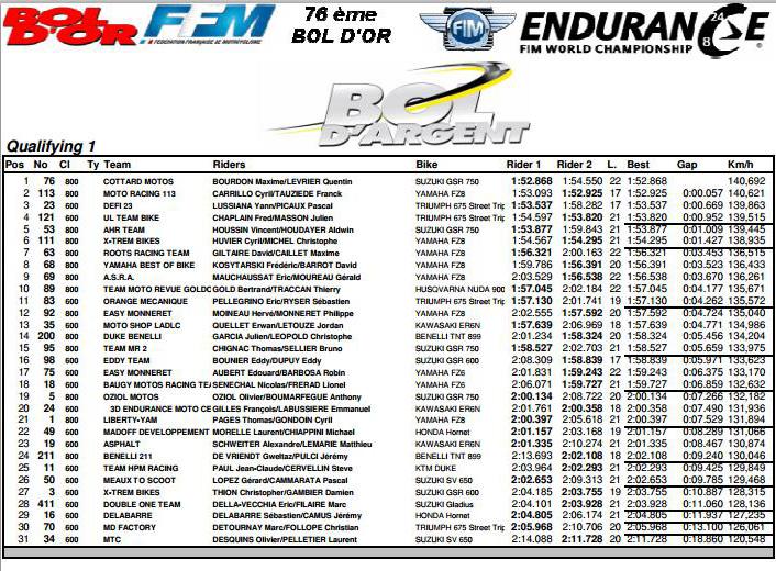 [Endurance] Bol d'Or 2012 - Page 5 Bol_ar10