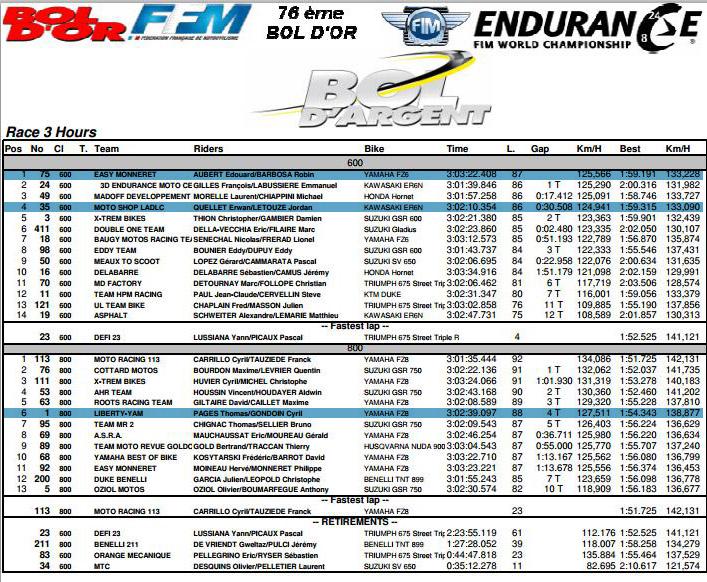 [Endurance] Bol d'Or 2012 - Page 6 Bol_ar11