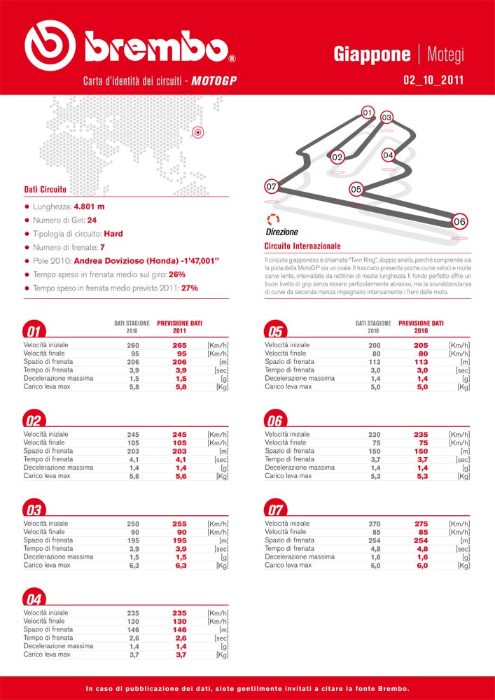 [GP] Motegi, 14 octobre 2012 Brembo19