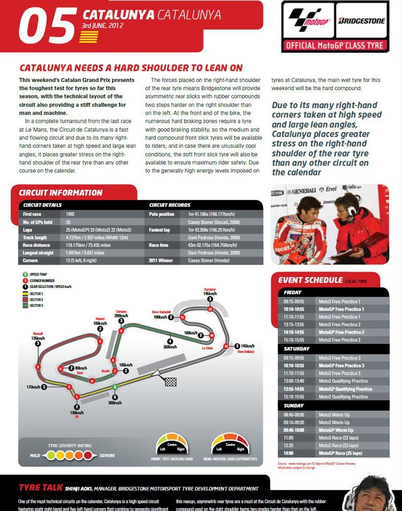 [GP] Catalunya, 3 juin 2012 Bridg110