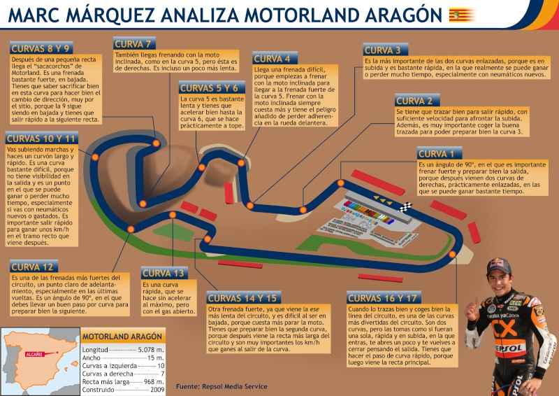 [GP] Aragon, 30 septembre 2012 Marc_a10