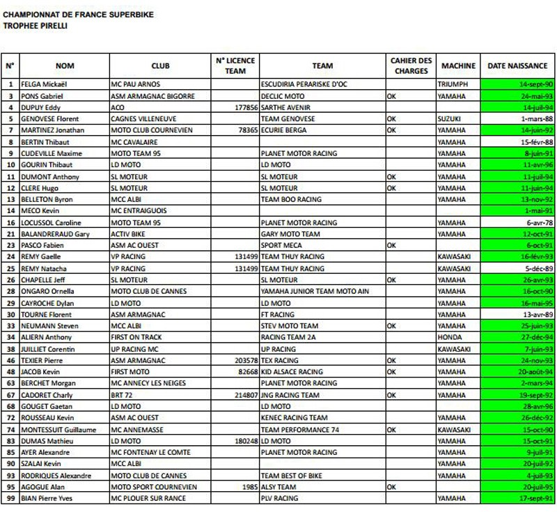 ducati - [FSBK] Grille 2012   - Page 12 P60011