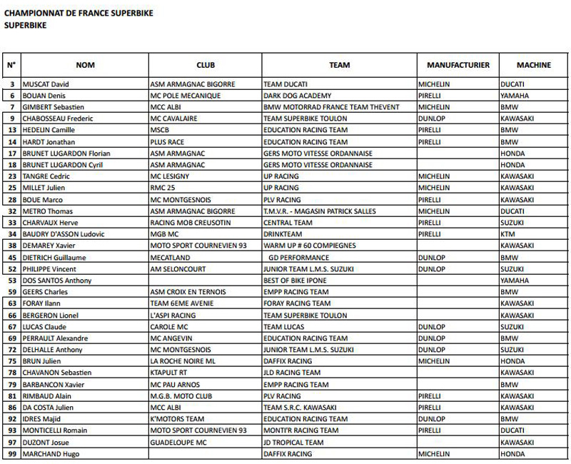 ducati - [FSBK] Grille 2012   - Page 12 Sbk20110