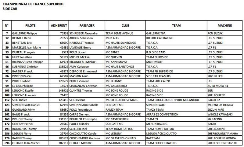ducati - [FSBK] Grille 2012   - Page 12 Side10