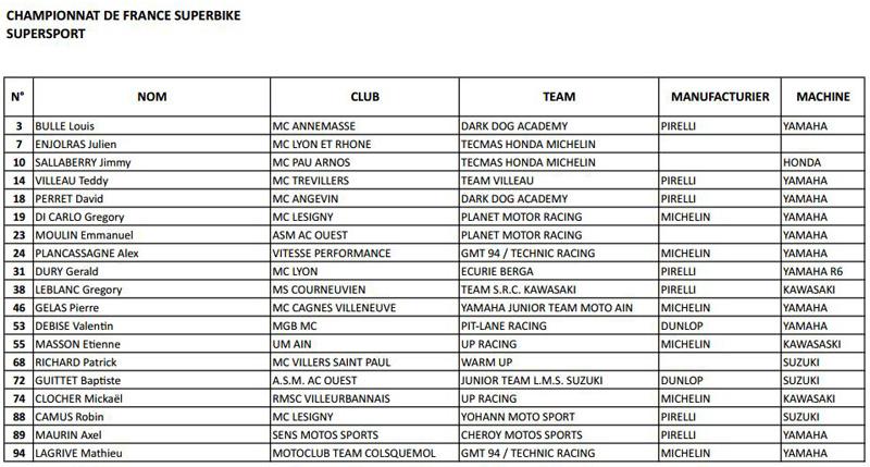 ducati - [FSBK] Grille 2012   - Page 12 Ssp10