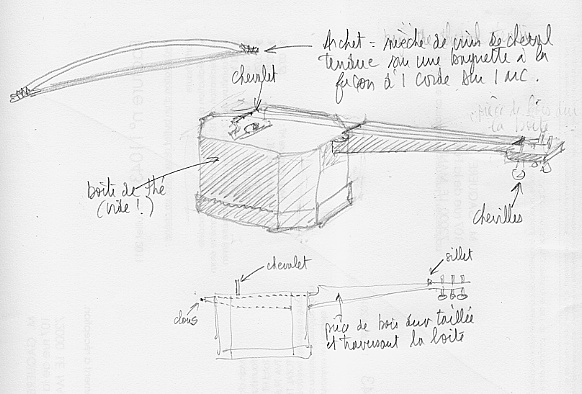 MERLIN' cigar boxes guitare - Page 3 File0011
