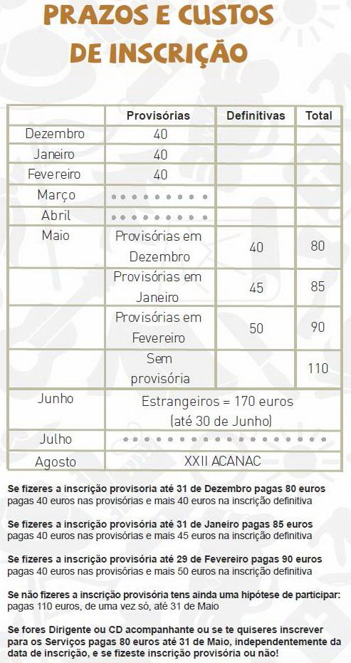 XXII Acanac / Idanha-a-Nova / 4 a 10 de Agosto de 2012 122