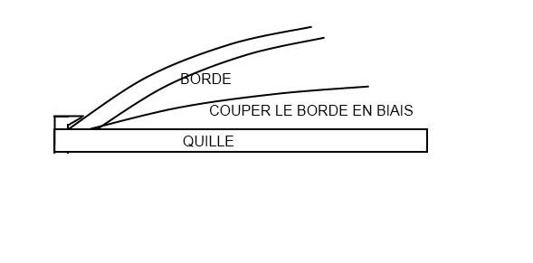 Bisquine de Cancale de Soclaine au 1/50  - Page 2 Avant_13