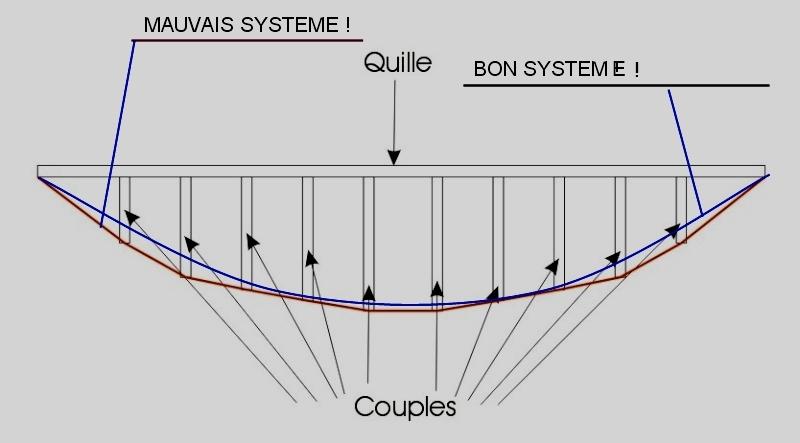 Belem (Plan Soclaine 1/75°) par malva62 Bordee16