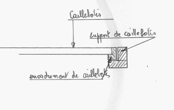 PRINCIPE DE CONSTRUCTION D'UN VOILIER genre Renard ou autre Caille10