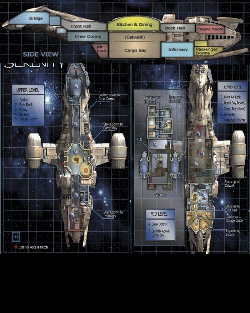 Ship Layout Fascin10