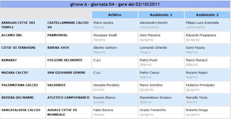Campionato 4° Giornata: Sancataldese-Audace Monreale 2-1 4_g10