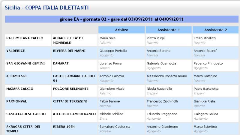 1° turno C. I. ritorno: Sancataldese - Atl. Campofranco 1-3 Aia10