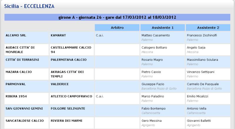 Campionato 26° Giornata: Sancataldese - Riviera Marmi 3-2 Aia10