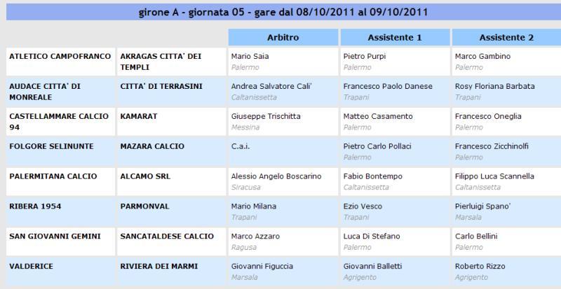 Campionato 5° Giornata: San G. Gemini - Sancataldese 0-0 Aia11
