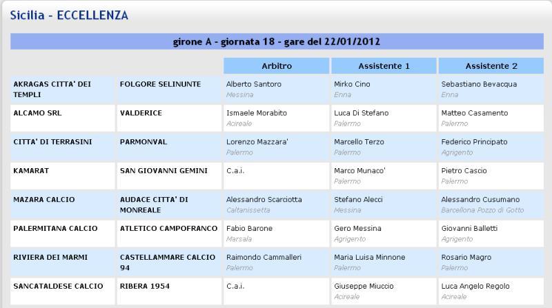Campionato 18° Giornata: Sancataldese - Ribera 1-1 Aia110