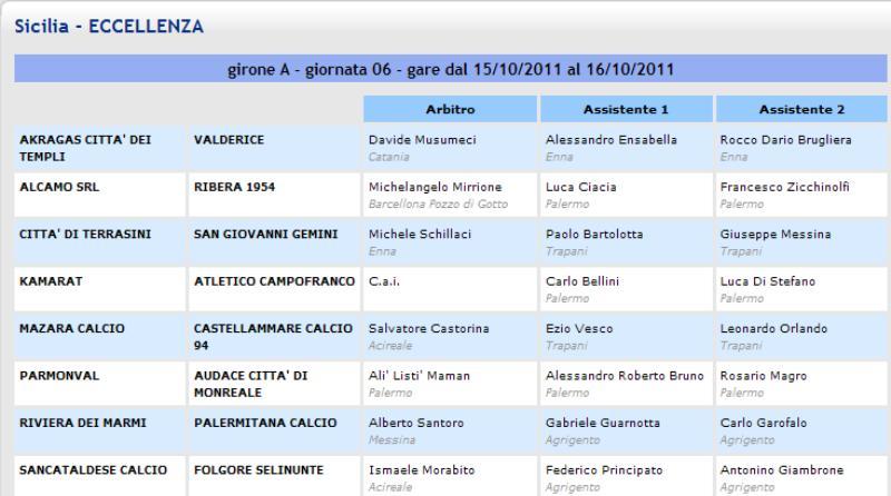 Campionato 6° Giornata: Sancataldese - Folgore 5-0 Aia12