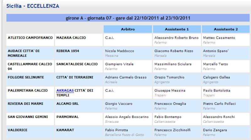 Campionato 7° Giornata: Castellammare - Sancataldese 0-0 Aia13