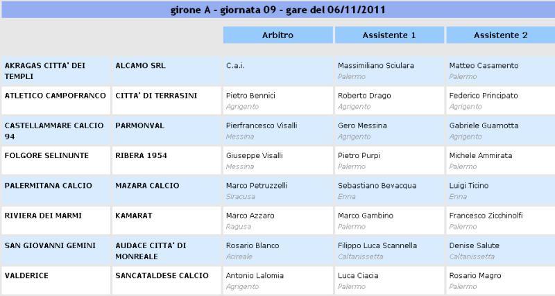 Campionato 9° Giornata: Valderice - Sancataldese 3-0 Aia14