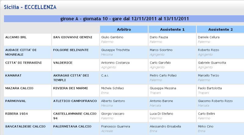 Campionato 10° Giornata: Sancataldese - Palermitana 4-1 Aia16